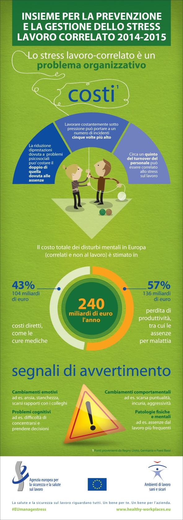 infografica-due-stress-eu-osha