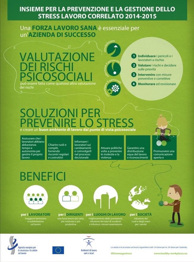 infografica-tre-stress