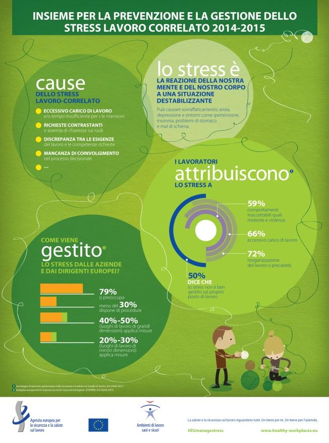 infografica-stress