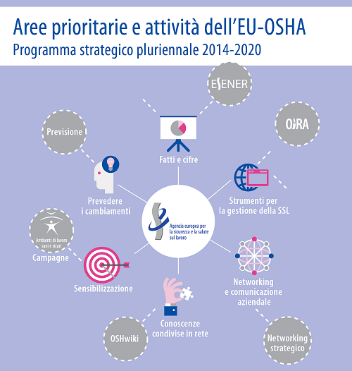 eu-osha-strategia-2014