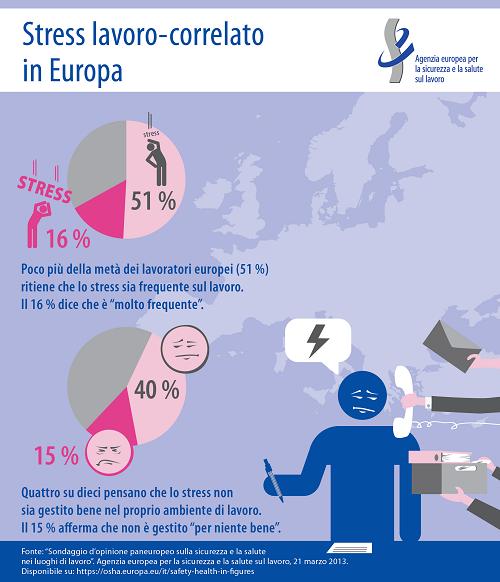 eu-osha-infografica-stress