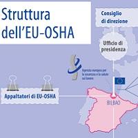infografica-euosha-relazione-2013