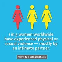 infografica-un-giornanza-eliminazione-violenza-donne
