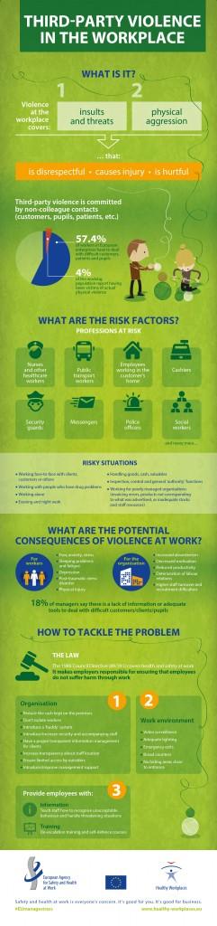 infografica-euosha-violenza-terzi